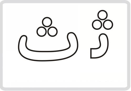 طالع بینی از روی حرف اول اسم شما (ث) - ویمگزطالع بینی حرف اول اسم